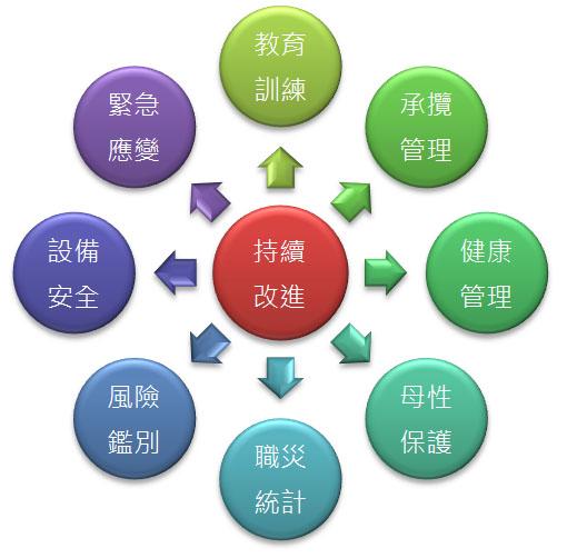 ハローワーク職業訓練の種類と就職しやすい職種BEST3をご紹介します。   キャリアパーク[就活]